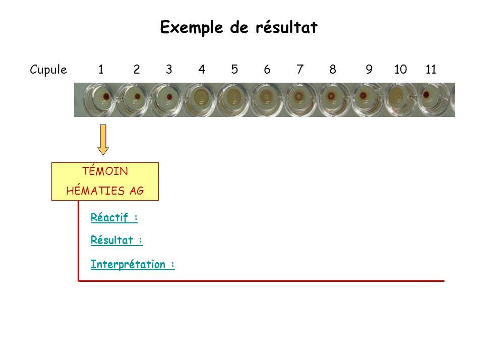 Exemple de résultat Cupule 1 2 3 4 5 6 7 8 9 10 11 TÉMOIN HÉMATIES AG