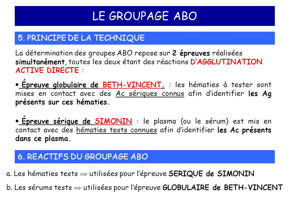 LE GROUPAGE ABO 5. PRINCIPE DE LA TECHNIQUE