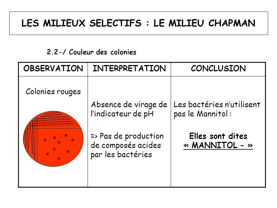 LES MILIEUX SELECTIFS : LE MILIEU CHAPMAN