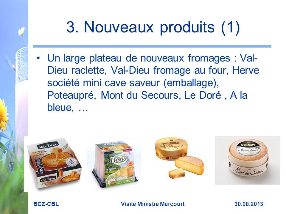 3. Nouveaux produits (1)
