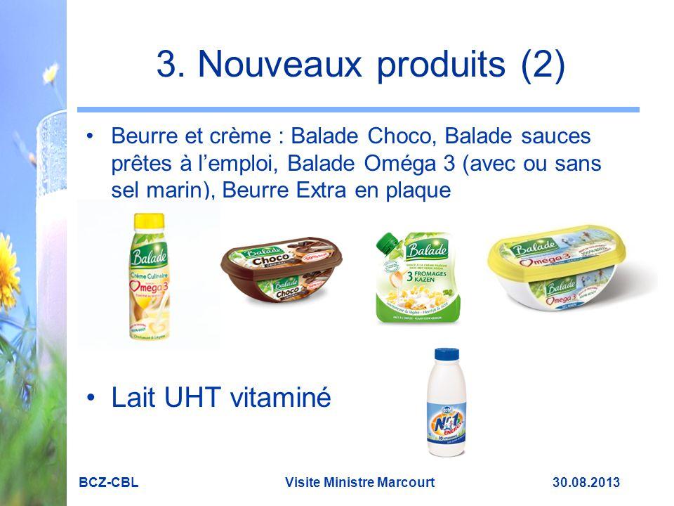 3. Nouveaux produits (2) Lait UHT vitaminé