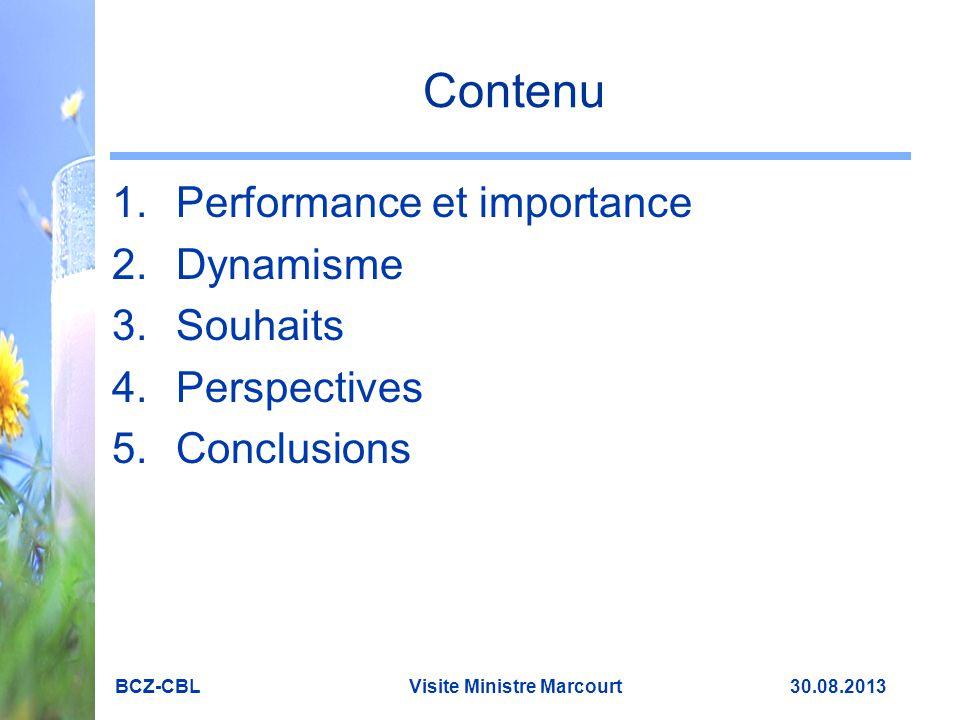 Contenu Performance et importance Dynamisme Souhaits Perspectives