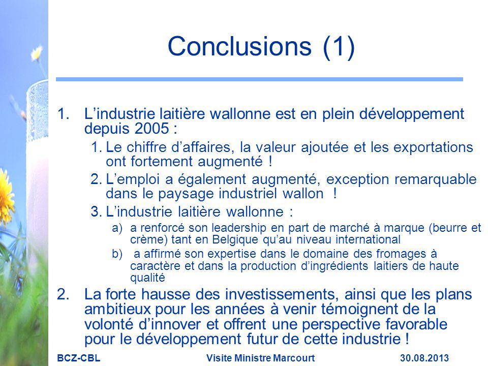 Conclusions (1) L'industrie laitière wallonne est en plein développement depuis 2005 :
