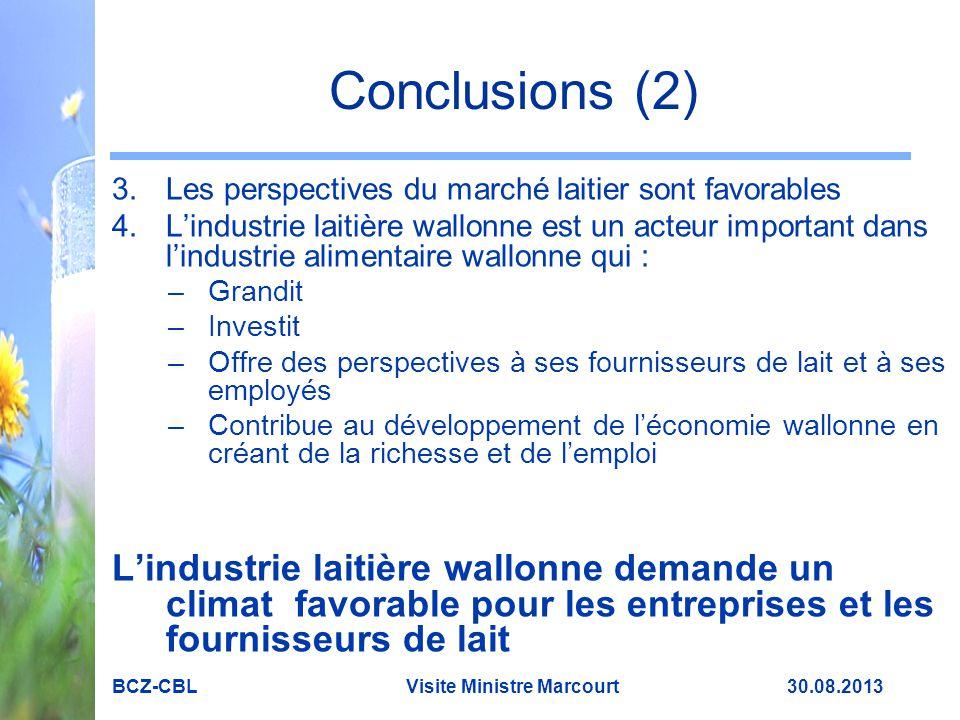 Conclusions (2) Les perspectives du marché laitier sont favorables.