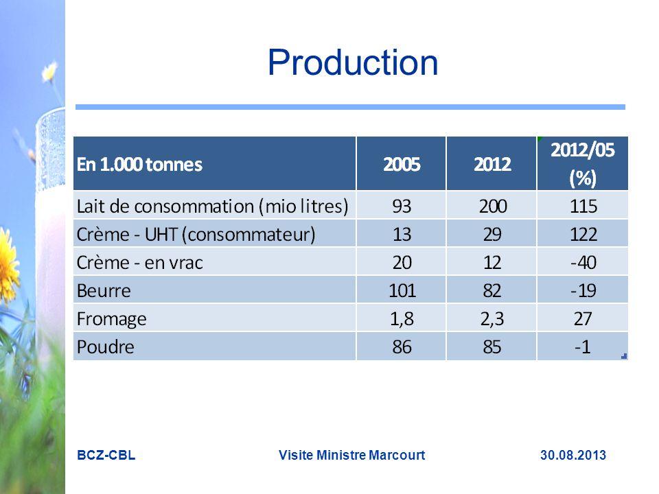 Production BCZ-CBL Visite Ministre Marcourt 30.08.2013.