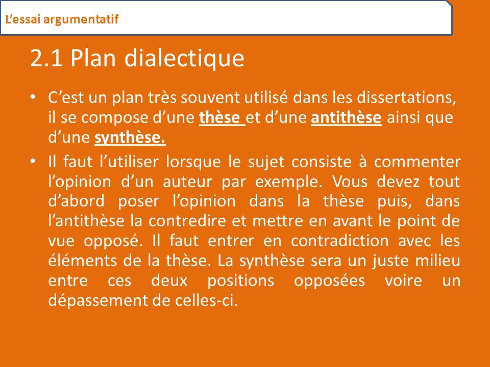L'essai argumentatif 2.1 Plan dialectique.