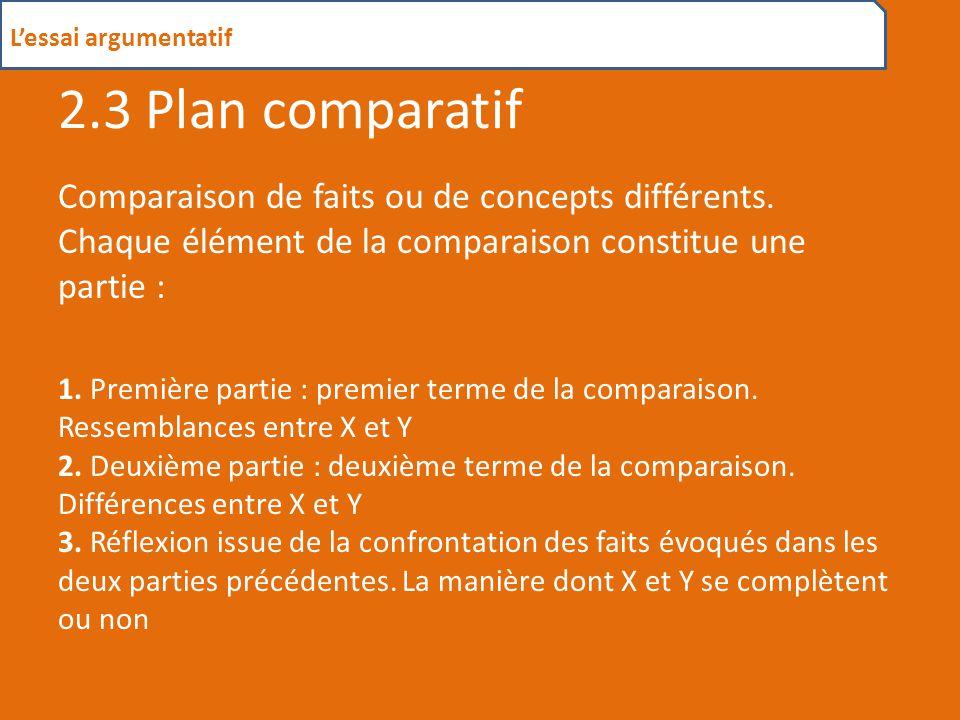 L'essai argumentatif 2.3 Plan comparatif. Comparaison de faits ou de concepts différents. Chaque élément de la comparaison constitue une partie :