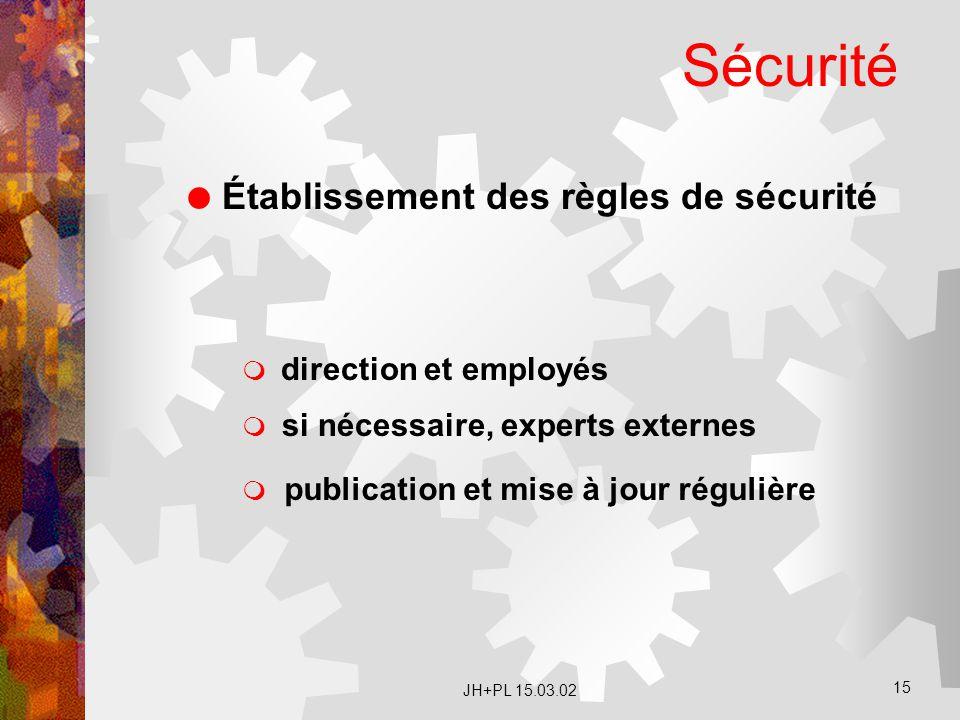 Sécurité Établissement des règles de sécurité direction et employés