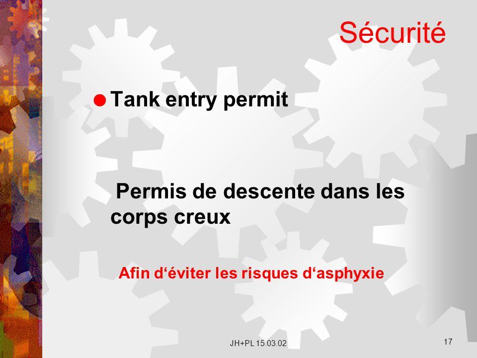 Sécurité Tank entry permit Permis de descente dans les corps creux