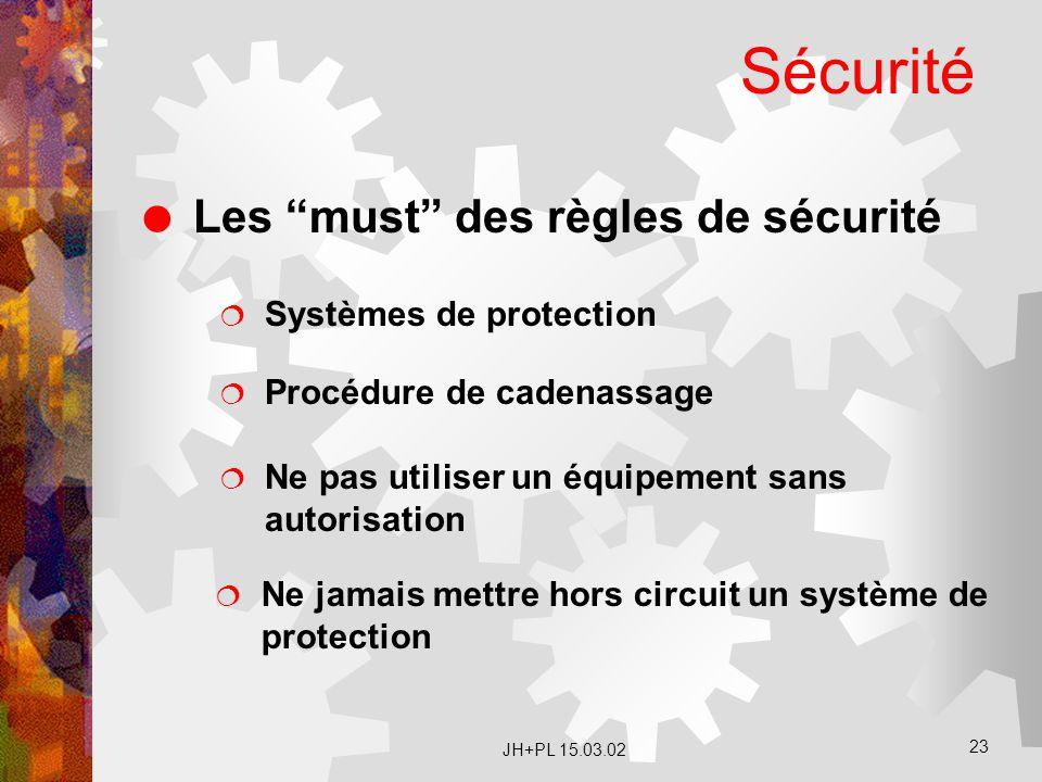 Sécurité Les must des règles de sécurité Systèmes de protection