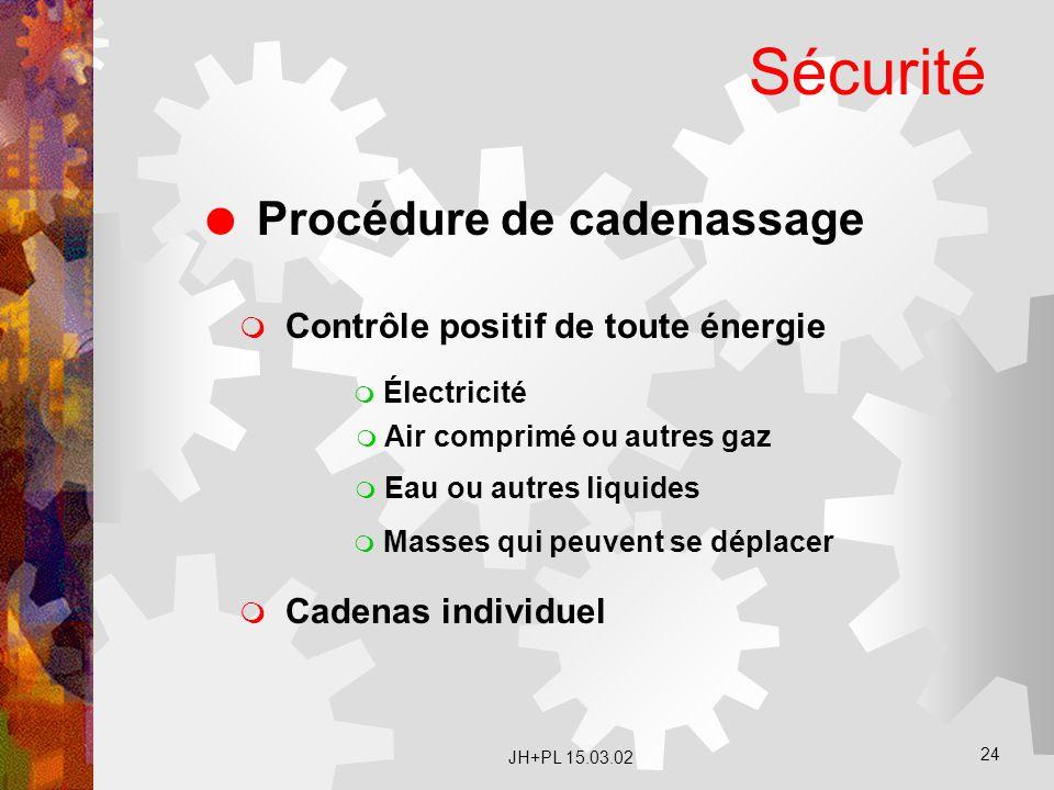 Sécurité Procédure de cadenassage Contrôle positif de toute énergie