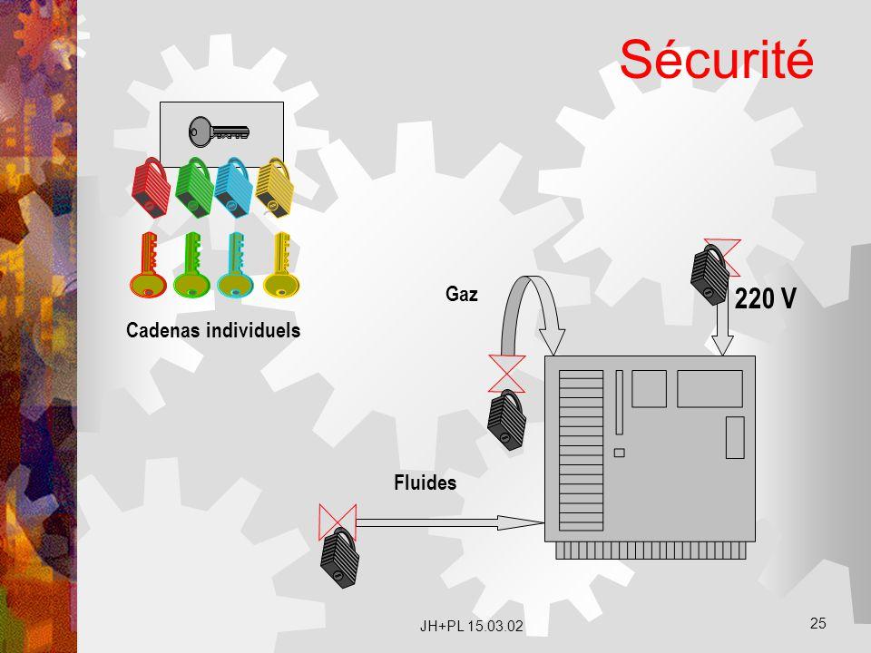 Sécurité Gaz 220 V Cadenas individuels Fluides JH+PL 15.03.02