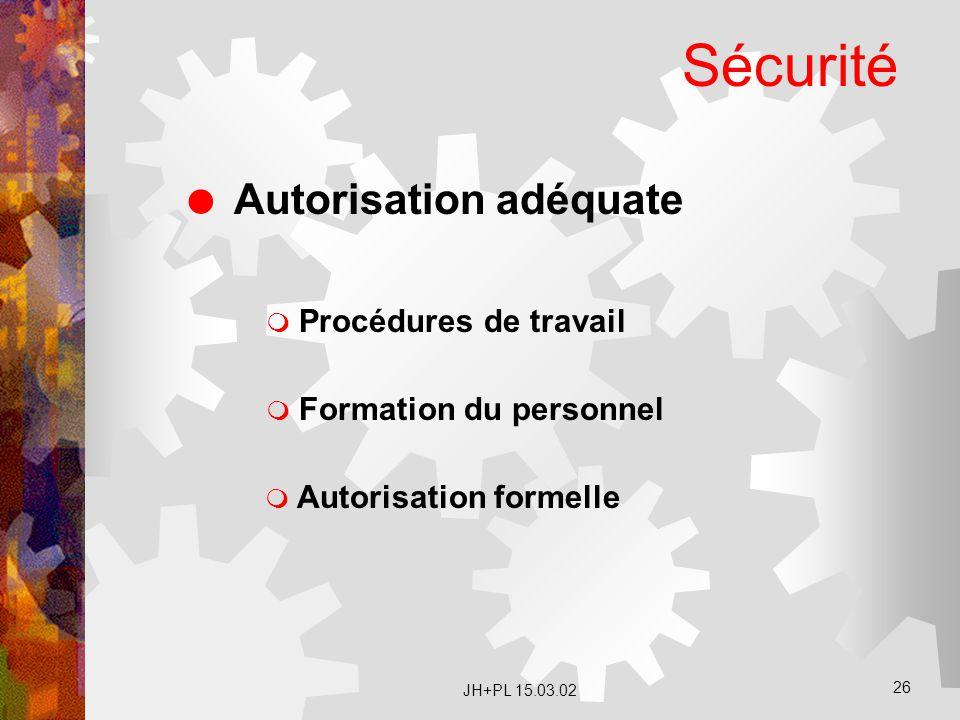 Sécurité Autorisation adéquate Procédures de travail