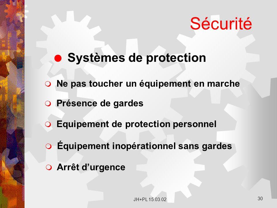 Sécurité Systèmes de protection Ne pas toucher un équipement en marche