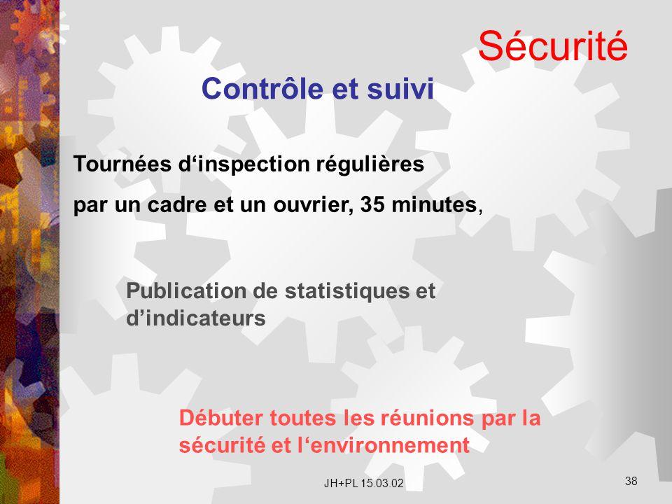 Sécurité Contrôle et suivi Tournées d'inspection régulières