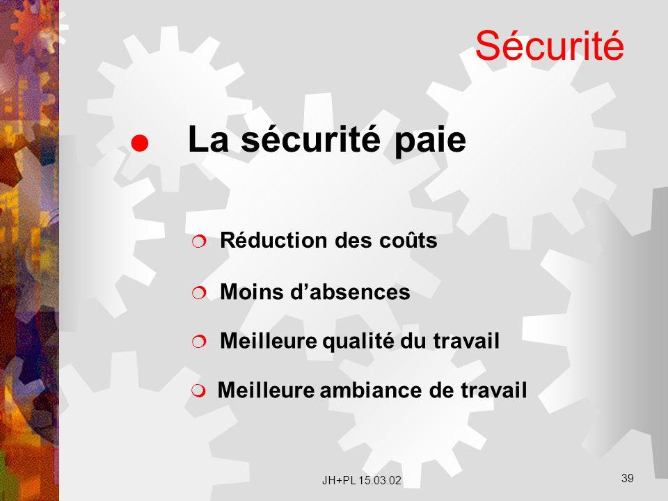 Sécurité La sécurité paie Réduction des coûts Moins d'absences