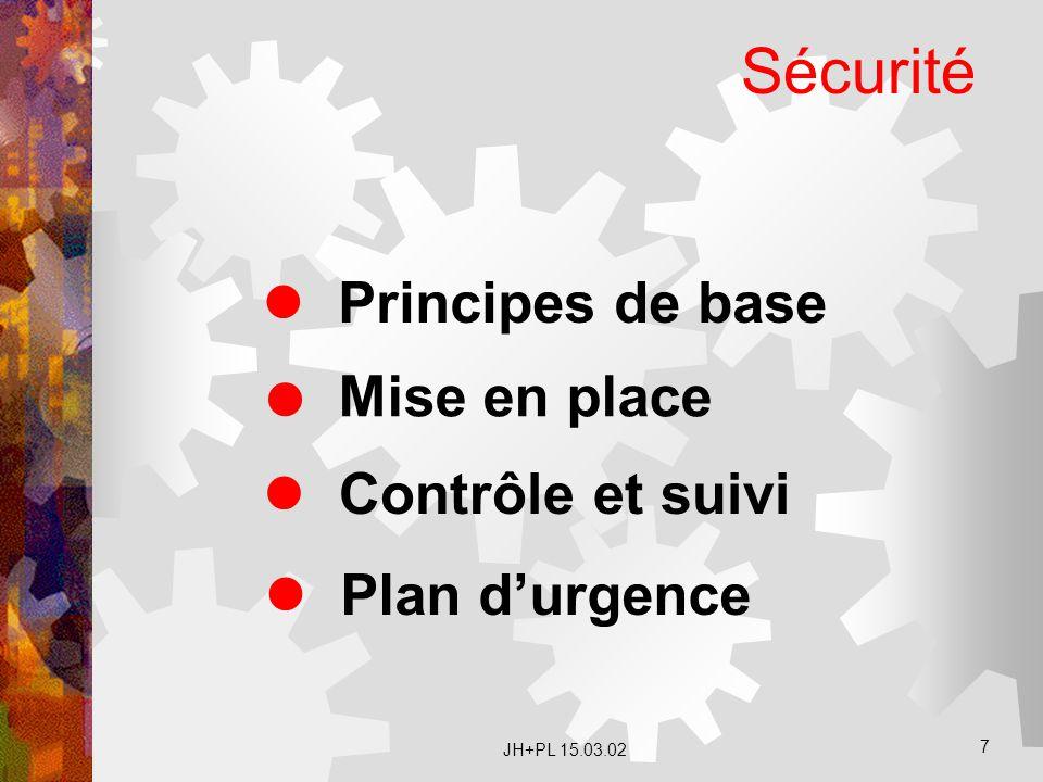 Sécurité Principes de base Mise en place Contrôle et suivi