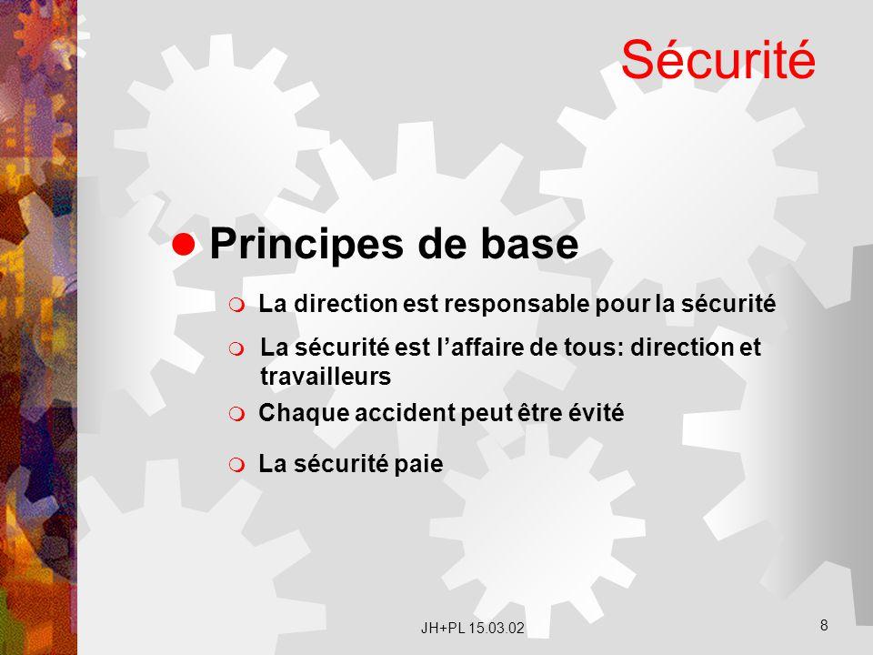 Sécurité Principes de base