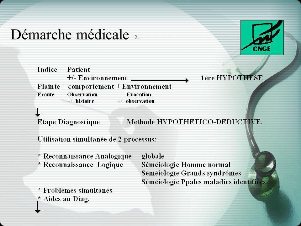 Démarche médicale 2.