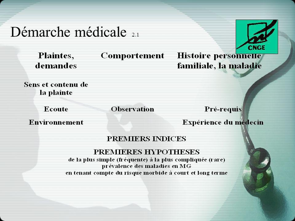 Démarche médicale 2.1