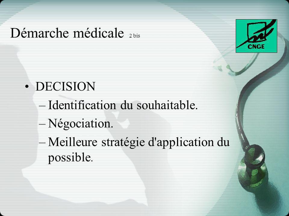 Démarche médicale 2 bis DECISION Identification du souhaitable.