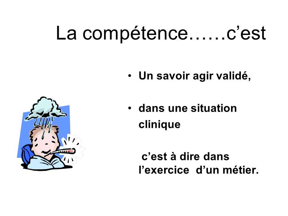 La compétence……c'est Un savoir agir validé, dans une situation