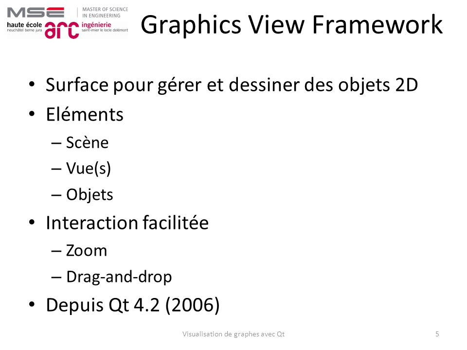 Graphics View Framework