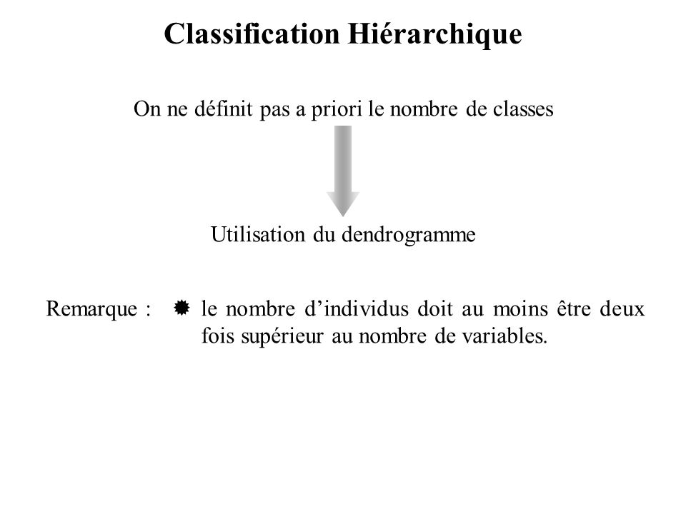 Classification Hiérarchique