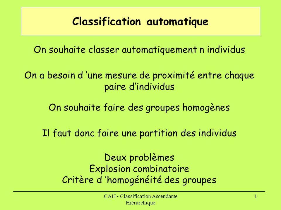Classification automatique