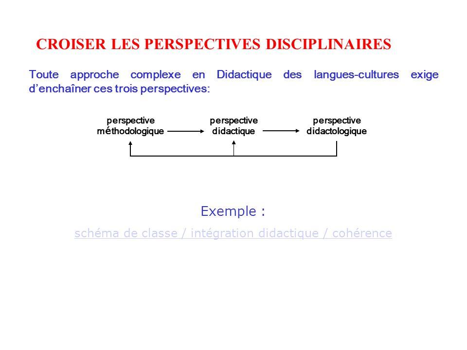 perspective méthodologique