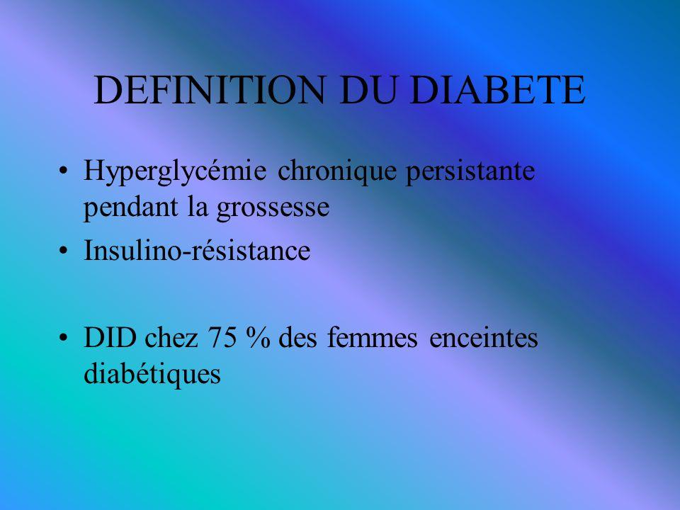 DEFINITION DU DIABETE Hyperglycémie chronique persistante pendant la grossesse. Insulino-résistance.