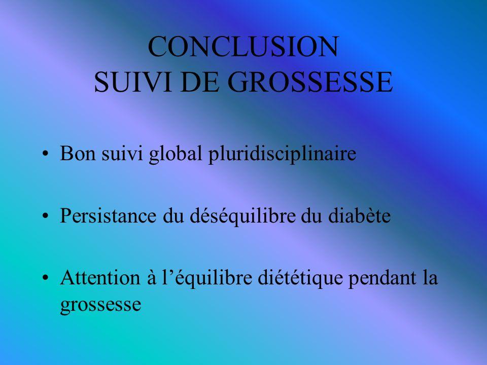 CONCLUSION SUIVI DE GROSSESSE