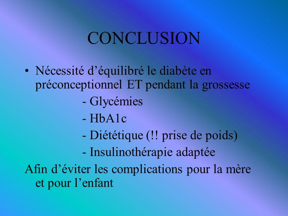 CONCLUSION Nécessité d'équilibré le diabète en préconceptionnel ET pendant la grossesse. - Glycémies.