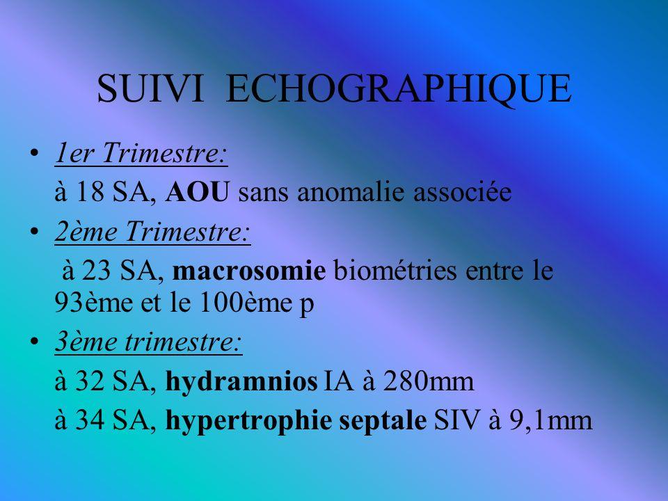 SUIVI ECHOGRAPHIQUE 1er Trimestre: à 18 SA, AOU sans anomalie associée