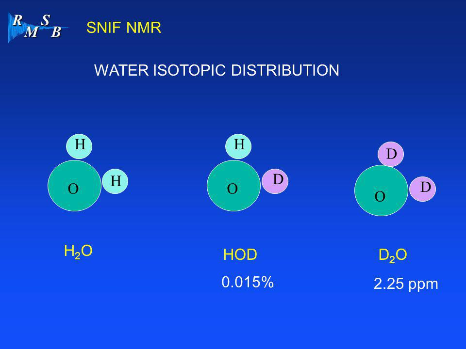 SNIF NMR WATER ISOTOPIC DISTRIBUTION H H D H D O O D O H2O HOD D2O 0.015% 2.25 ppm