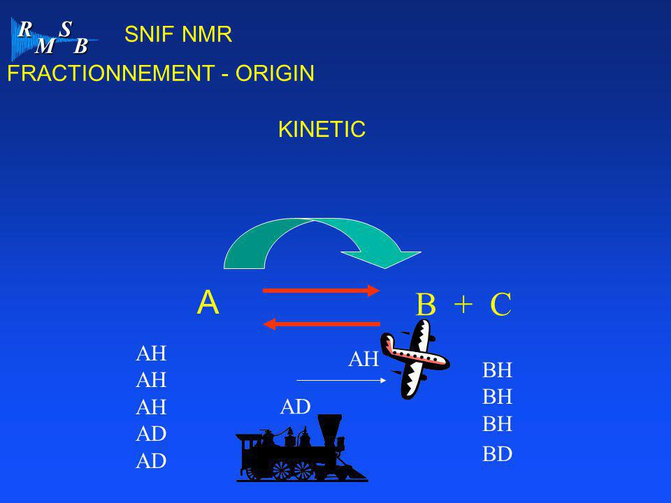 SNIF NMR FRACTIONNEMENT - ORIGIN KINETIC A B + C AH AD AH BH AD BD