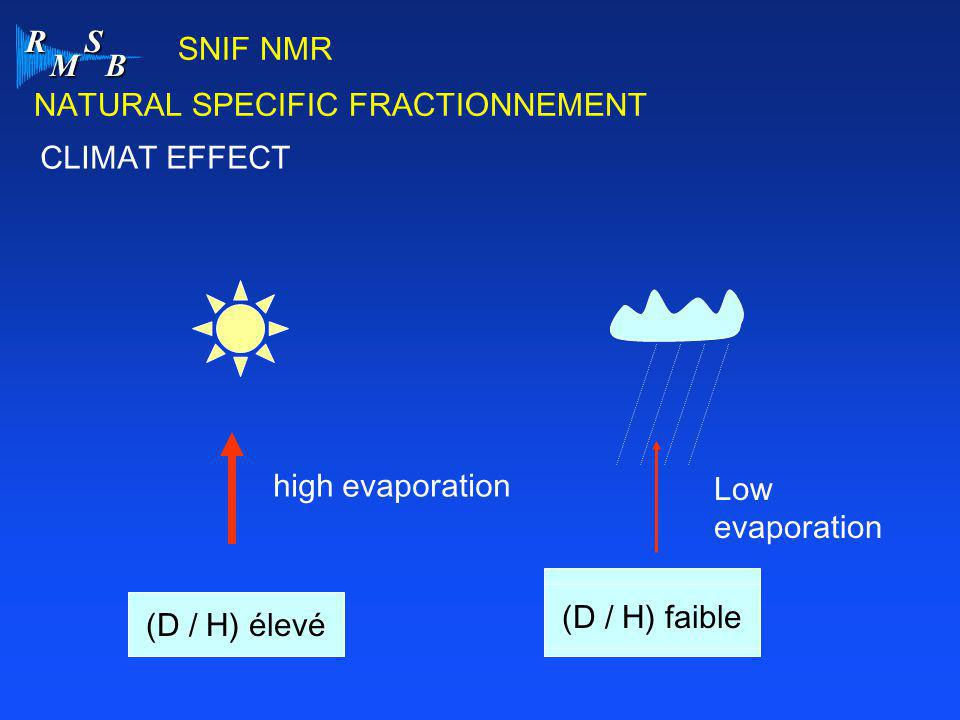 SNIF NMR NATURAL SPECIFIC FRACTIONNEMENT. CLIMAT EFFECT. high evaporation. Low. evaporation. (D / H) faible.