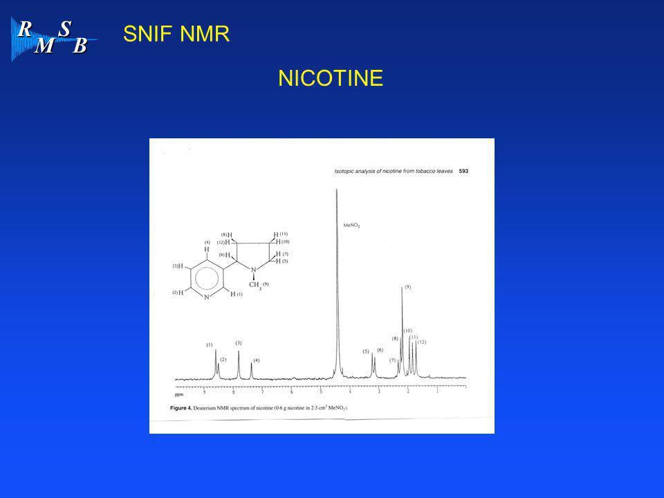 SNIF NMR NICOTINE