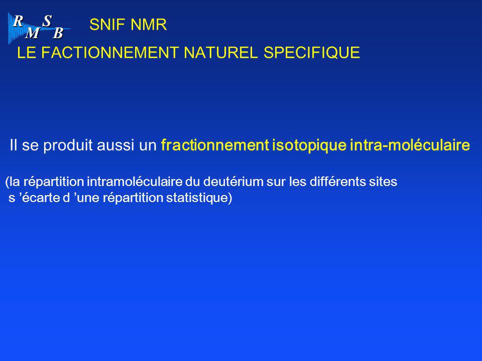 LE FACTIONNEMENT NATUREL SPECIFIQUE