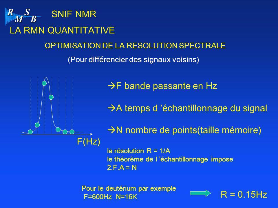 A temps d 'échantillonnage du signal