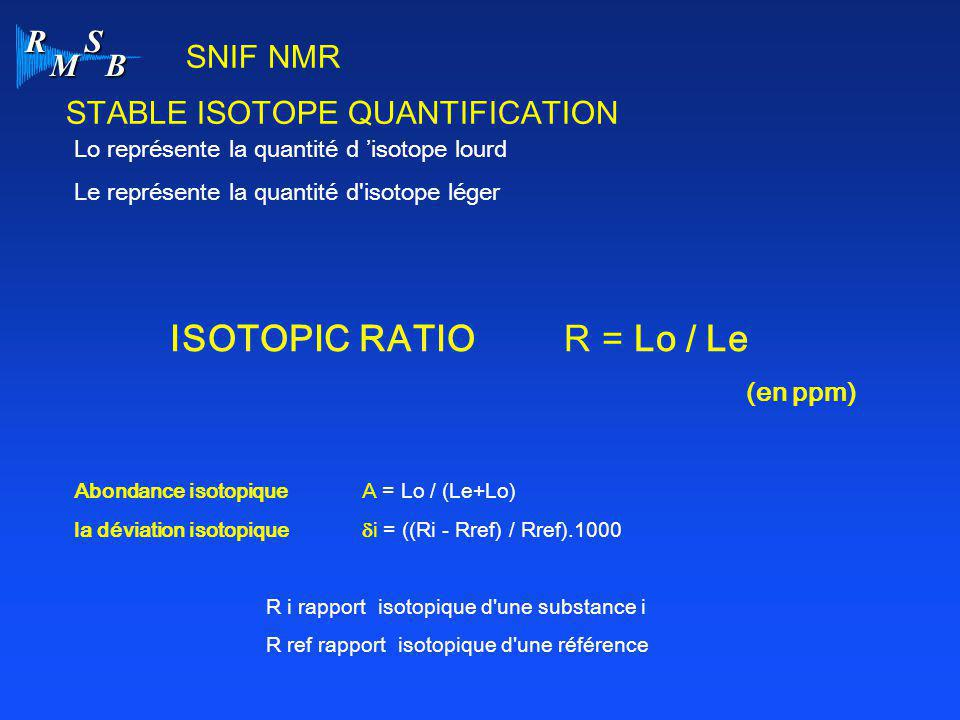 STABLE ISOTOPE QUANTIFICATION