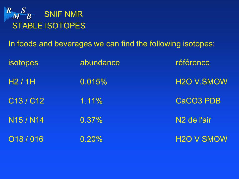SNIF NMR STABLE ISOTOPES. In foods and beverages we can find the following isotopes: isotopes abundance référence.