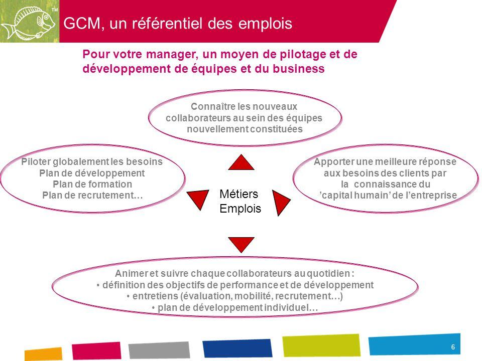 GCM, un référentiel des emplois