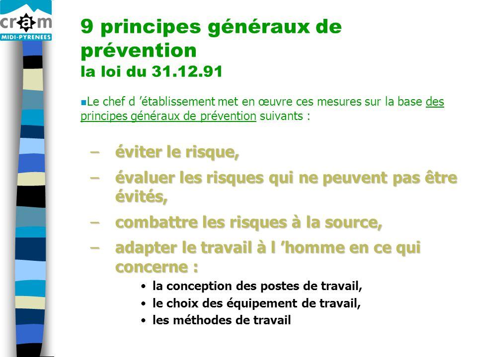 9 principes généraux de prévention la loi du 31.12.91