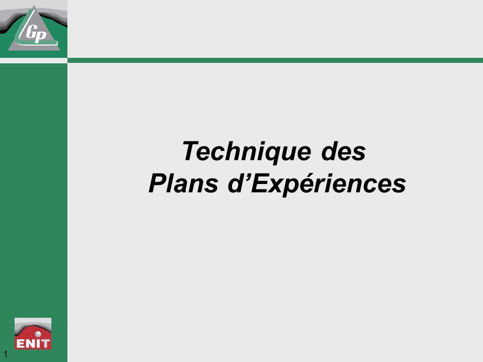 Technique des Plans d'Expériences
