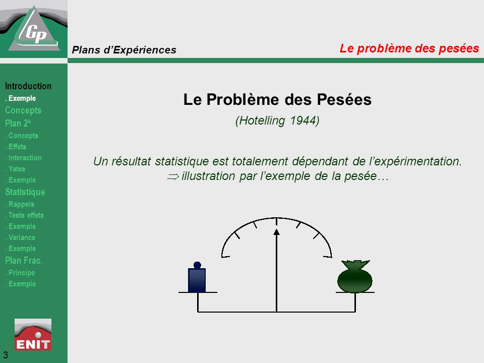 Le Problème des Pesées Le problème des pesées (Hotelling 1944)