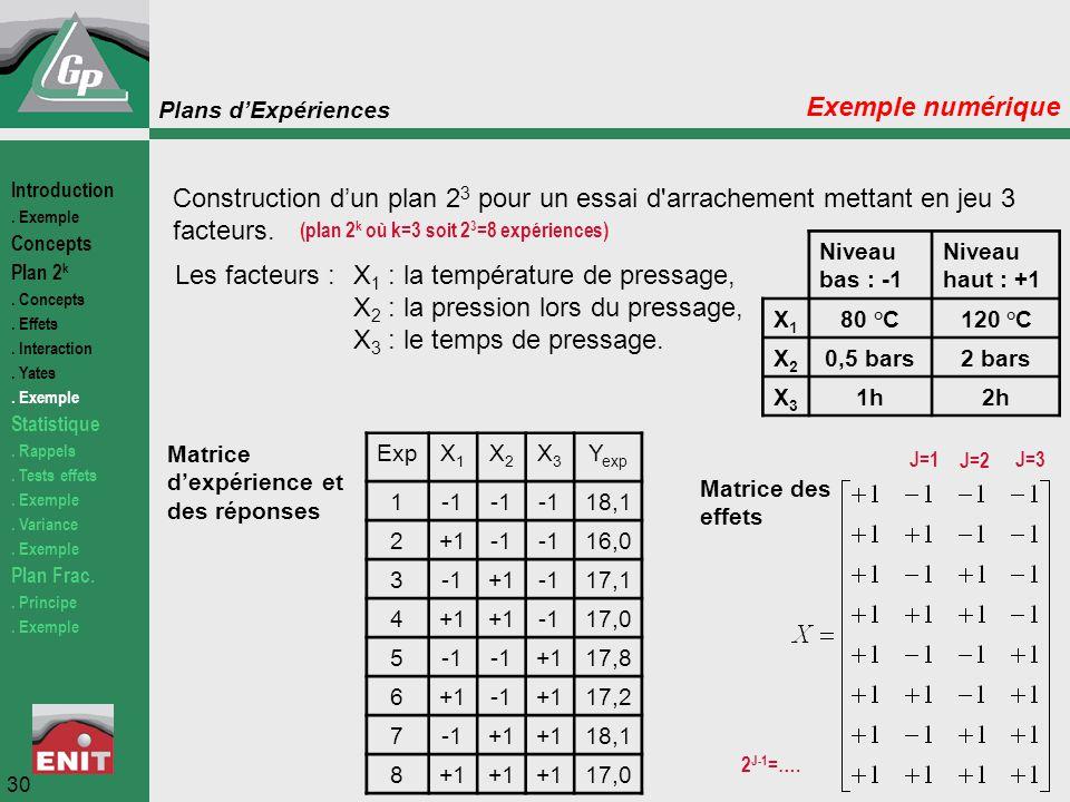 (plan 2k où k=3 soit 23=8 expériences)