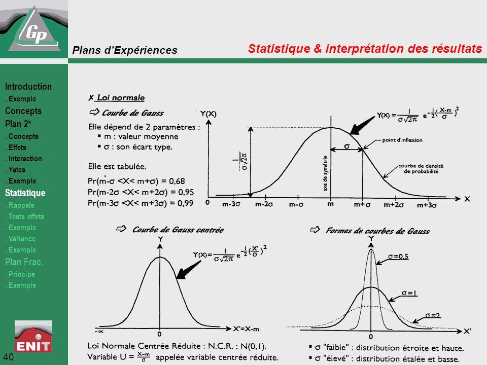 Statistique & interprétation des résultats