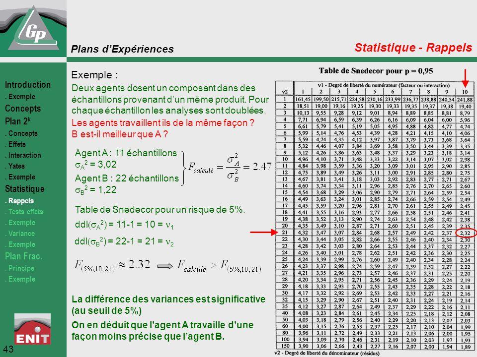 Statistique - Rappels Exemple : Introduction