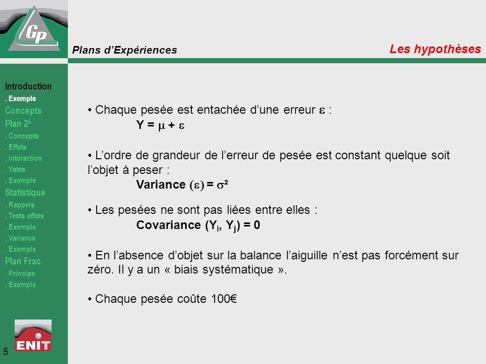 Chaque pesée est entachée d'une erreur e : Y = m + e
